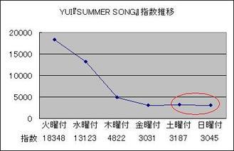 Summer_song_4