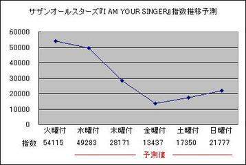 I_am_your_singer1