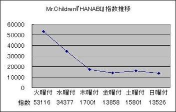 Hanabi_suii