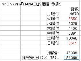 Hanabi_2weeks_2