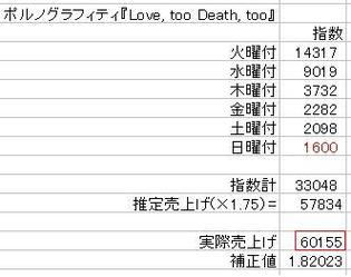 Love_too_death_too_excel