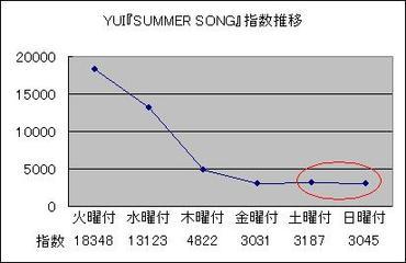 Summer_song_4_3