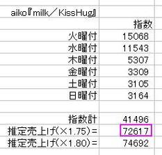 Milk_excel