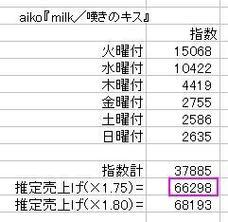 Milkexcel2_2
