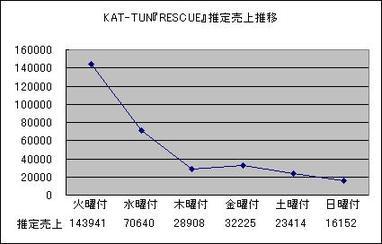 Rescue_matome