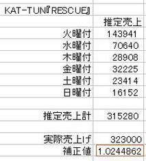 Rescueexcel_2