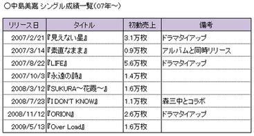 Nakashima_2_4