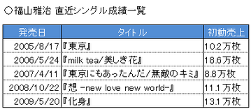 Hukuyama_2
