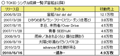 Tokioseiseki_2