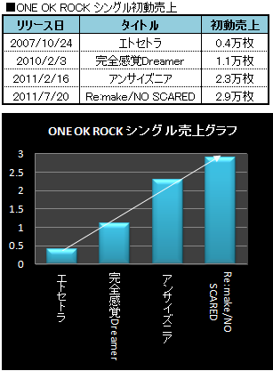 One_ok_rock
