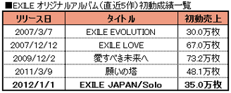 Exile_7